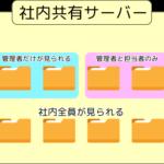社内共有サーバーにアクセス権を設定し、閲覧できるフォルダを限定する(加須)